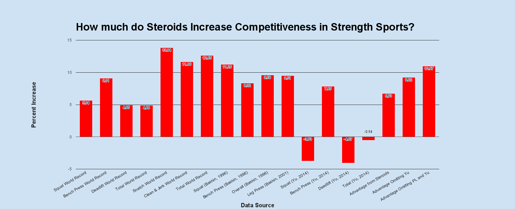 steroid cycles for mass gaining