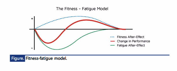 Adapted from Prichard et. Al, 2015