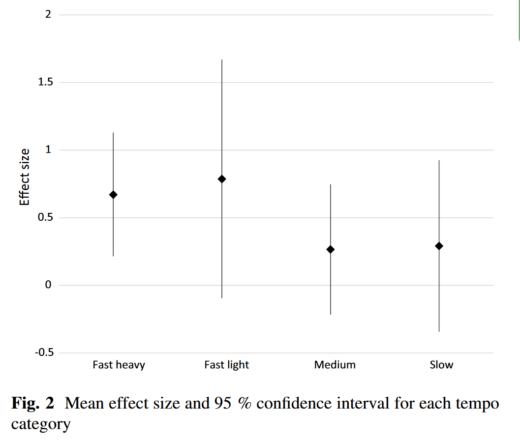 Strength and Physique Systematic Review and Meta-Analysis
