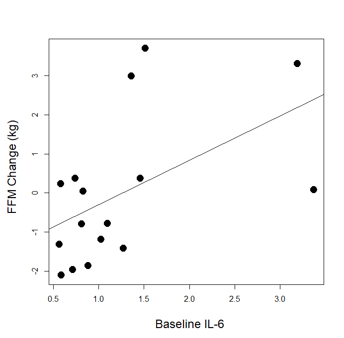 Body-Fat and P-Ratios: A Rebuttal To The Rebuttal To The Rebuttal
